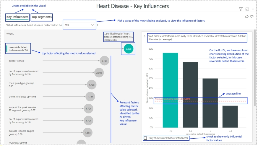 Heart Disease - Key Influencers Power BI - Getting Familiar.jpg